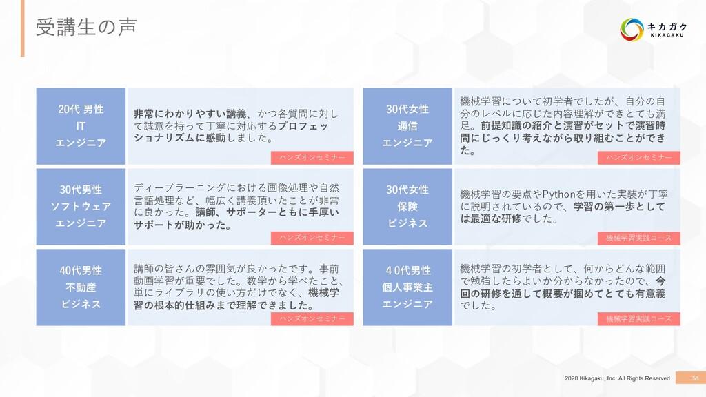 2020 Kikagaku, Inc. All Rights Reserved 58 受講⽣の...