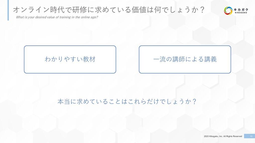 2020 Kikagaku, Inc. All Rights Reserved オンライン時代...