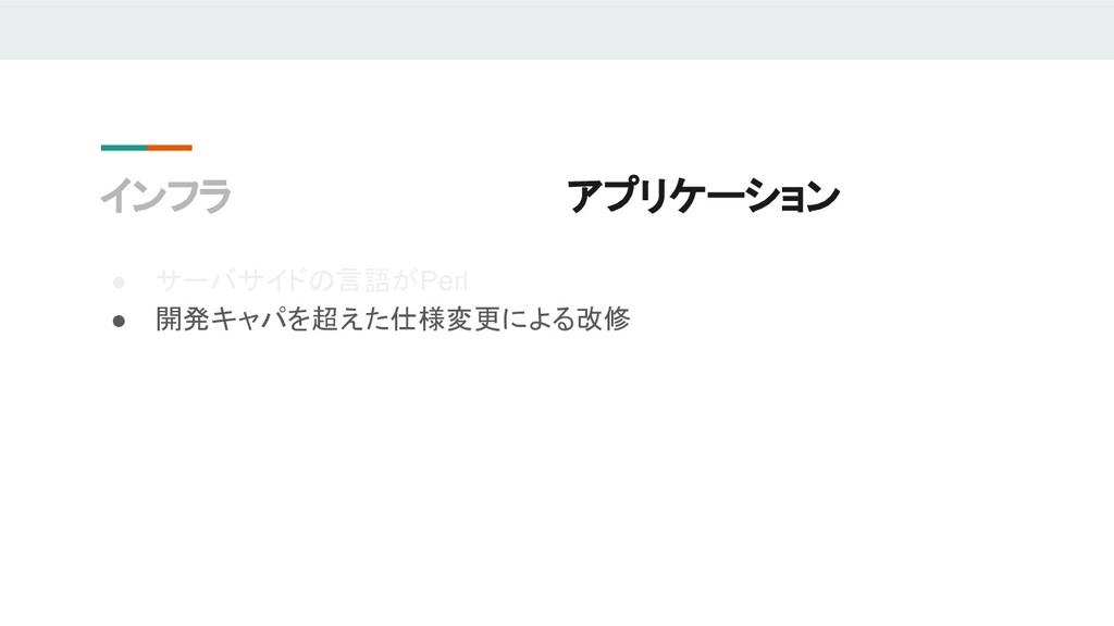 ● サーバサイドの言語がPerl ● 開発キャパを超えた仕様変更による改修 インフラ アプリケ...