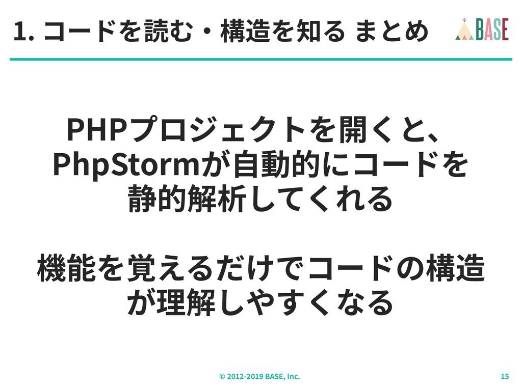 © - BASE, Inc. PHPプロジェクトを開くと、 PhpStormが⾃動的にコードを...