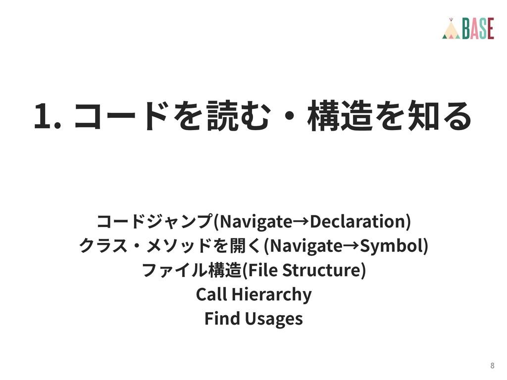 8 コードジャンプ(Navigate→Declaration) クラス‧メソッドを開く(Nav...