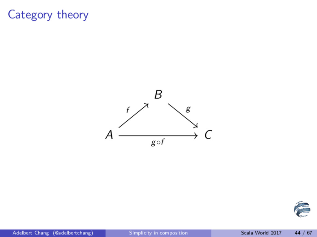Category theory B A C g 1B f g◦f 1A 1C Adelbert...