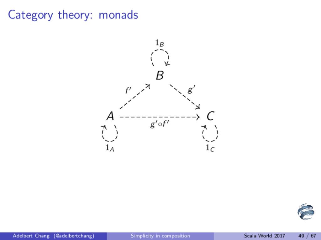 Category theory: monads B A C g 1B B→F(B) f g ◦...