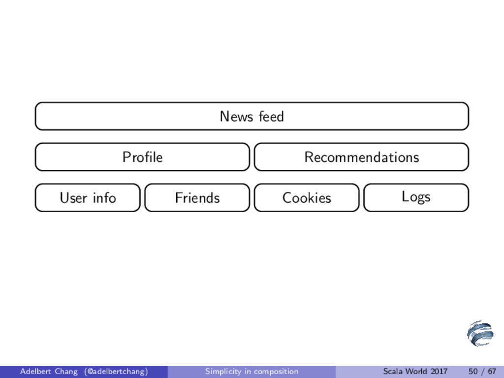 User info Friends Cookies Logs Profile Recommend...