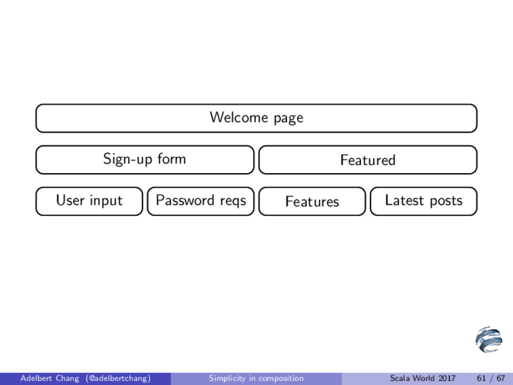 User input Password reqs Features Latest posts ...