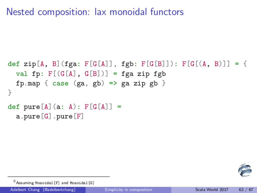 Nested composition: lax monoidal functors def z...