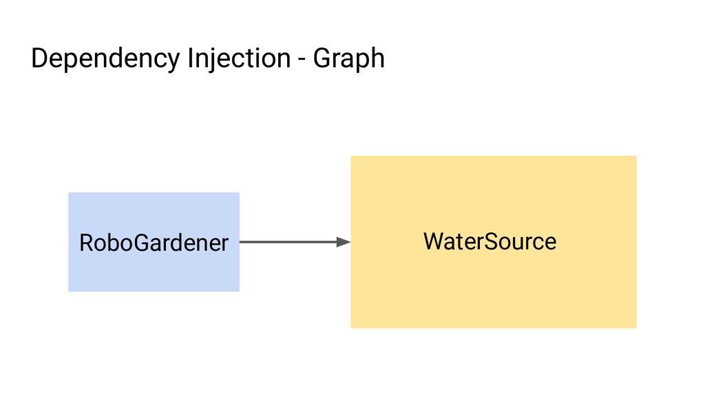 RoboGardener WaterSource Dependency Injection -...