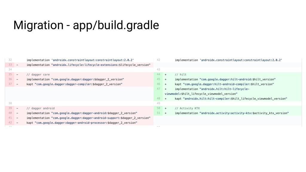 Migration - app/build.gradle