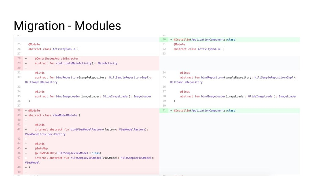 Migration - Modules