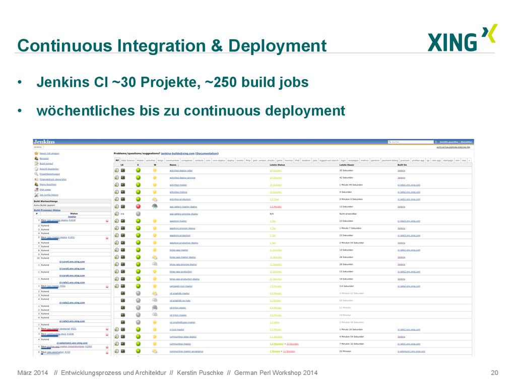 Continuous Integration & Deployment März 2014 /...