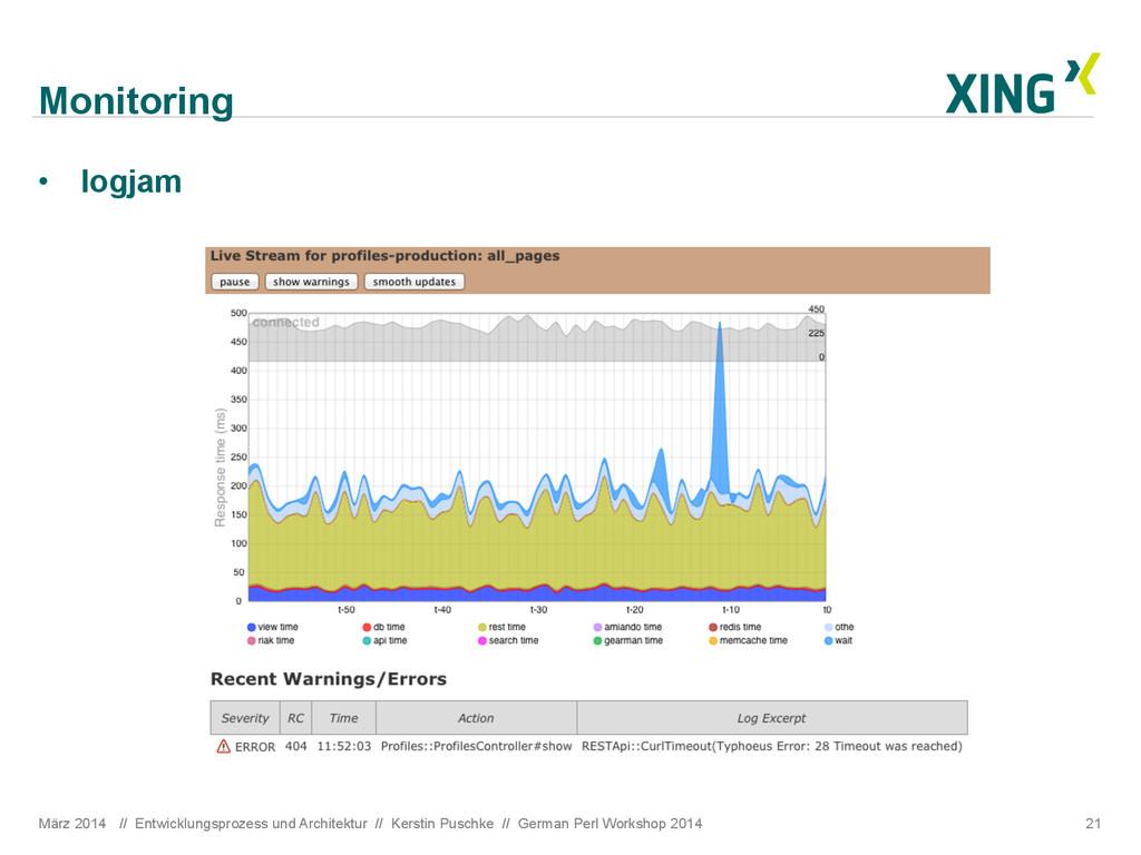 Monitoring März 2014 // Entwicklungsprozess und...