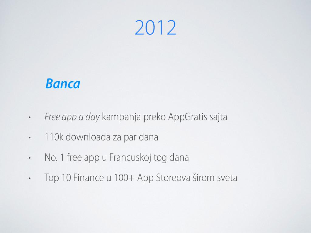 2012 • Free app a day kampanja preko AppGratis ...