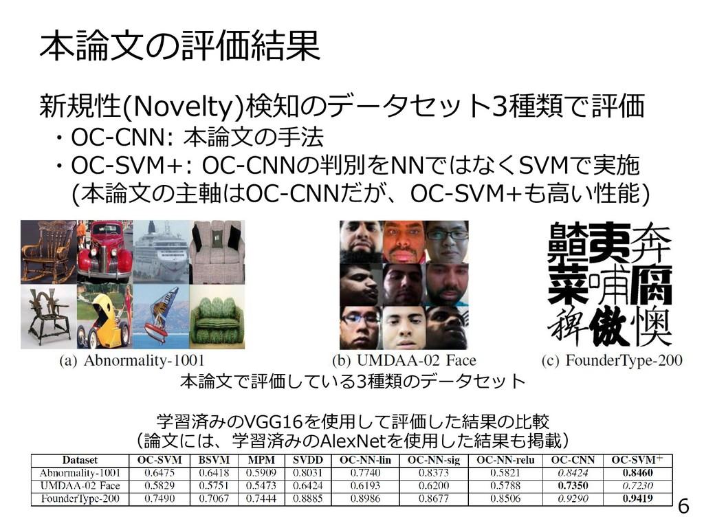 本論文の評価結果 6 新規性(Novelty)検知のデータセット3種類で評価 ・OC-CNN:...