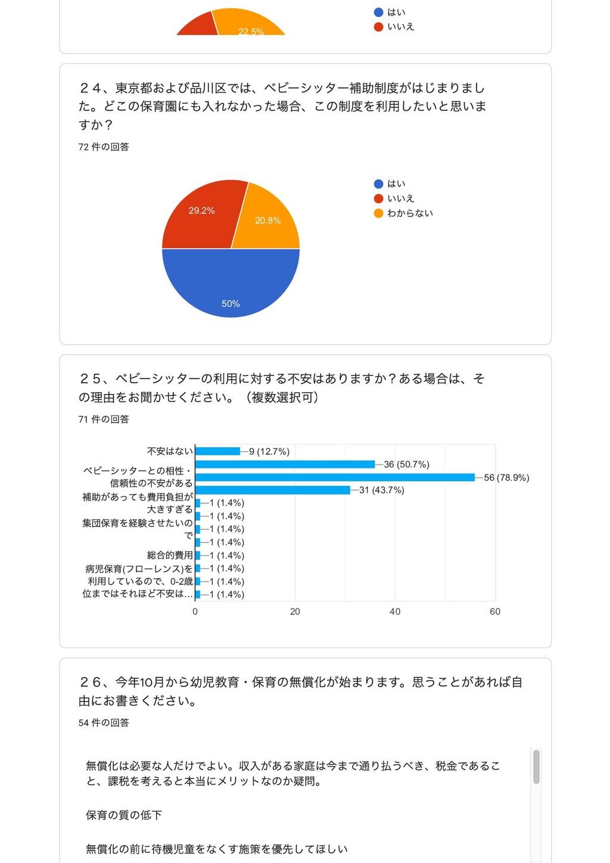24、東京都および品川区では、ベビーシッター補助制度がはじまりまし た。どこの保育園にも⼊れな...