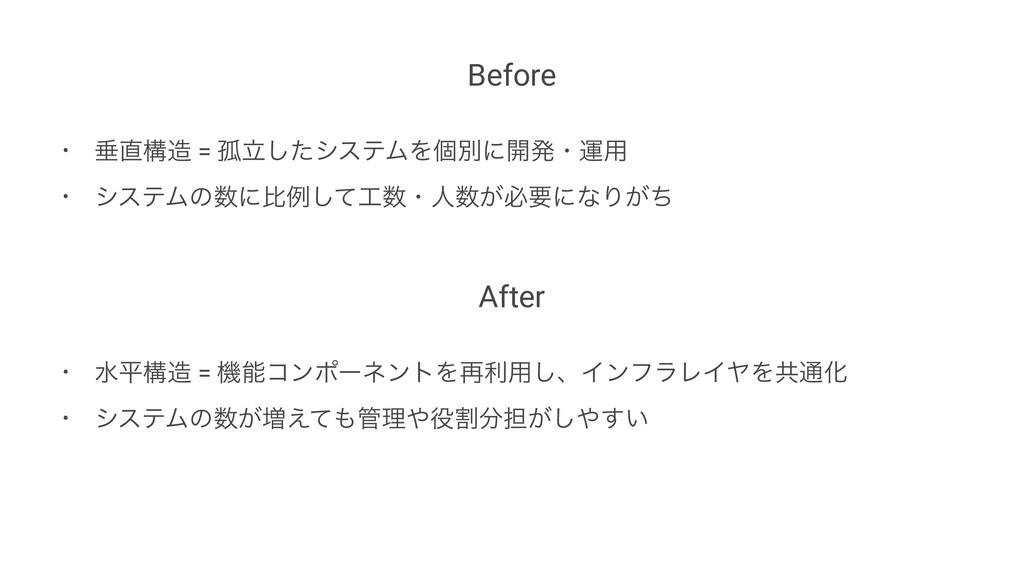 Before • ਨߏ = ݽཱͨ͠γεςϜΛݸผʹ։ൃɾӡ༻ • γεςϜͷʹൺྫͯ͠...
