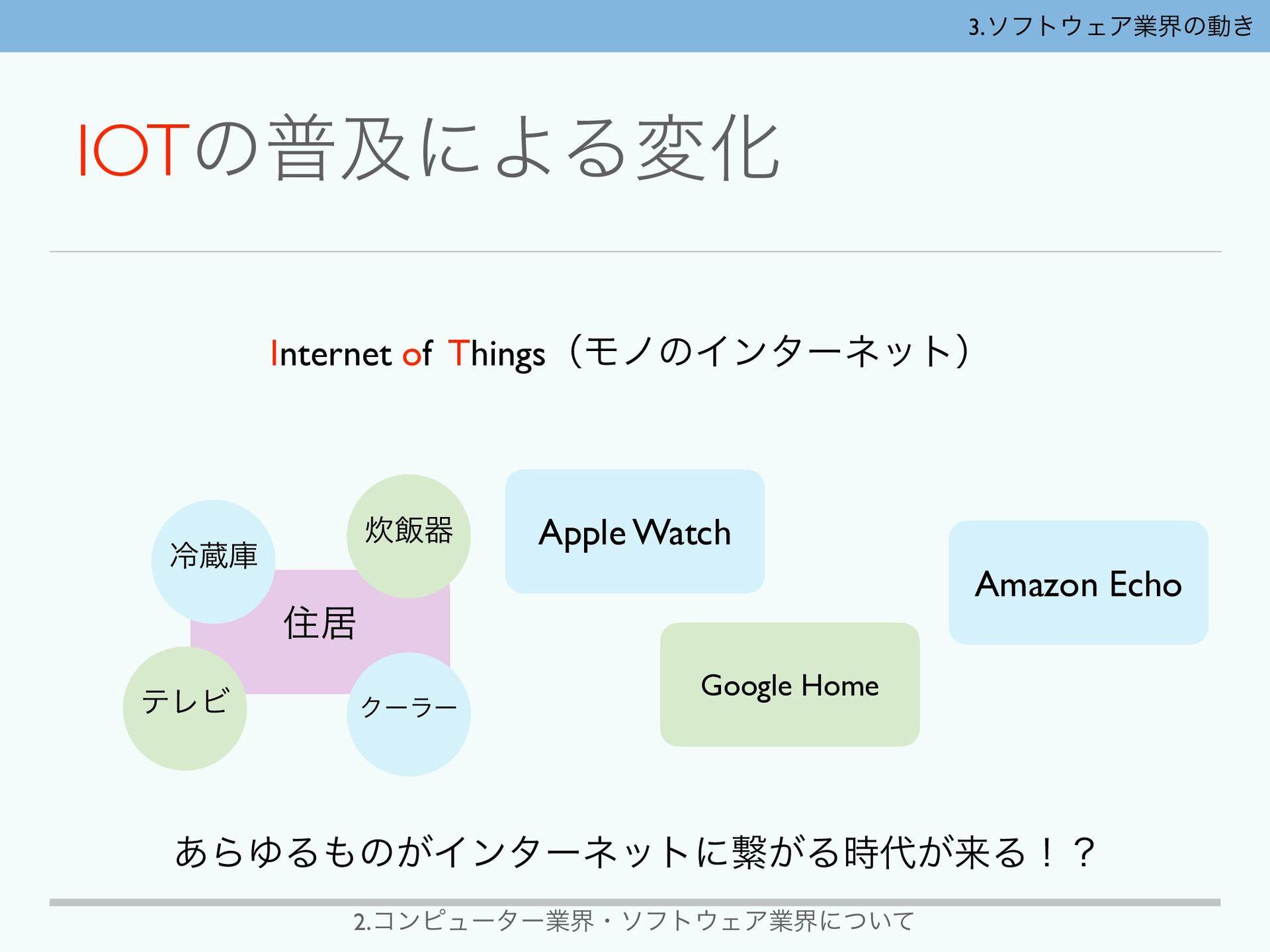 2.ίϯϐϡʔλʔۀքɾιϑτΣΞۀքʹ͍ͭͯ ॅډ Apple Watch Google ...