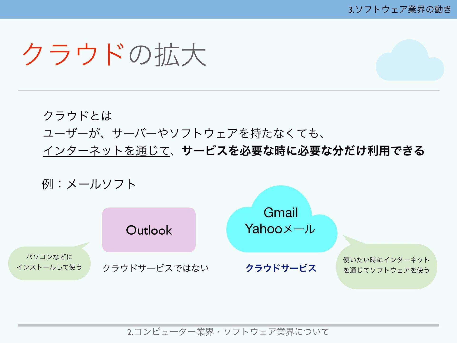 2.ίϯϐϡʔλʔۀքɾιϑτΣΞۀքʹ͍ͭͯ Outlook ΫϥυαʔϏεͰͳ͍ Ϋ...