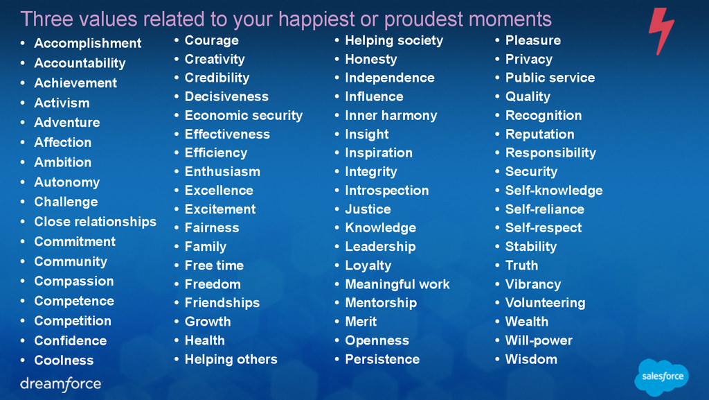 Three values related to your happiest or proude...