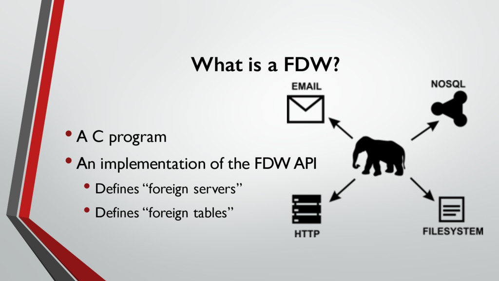 What is a FDW? •A C program •An implementation ...