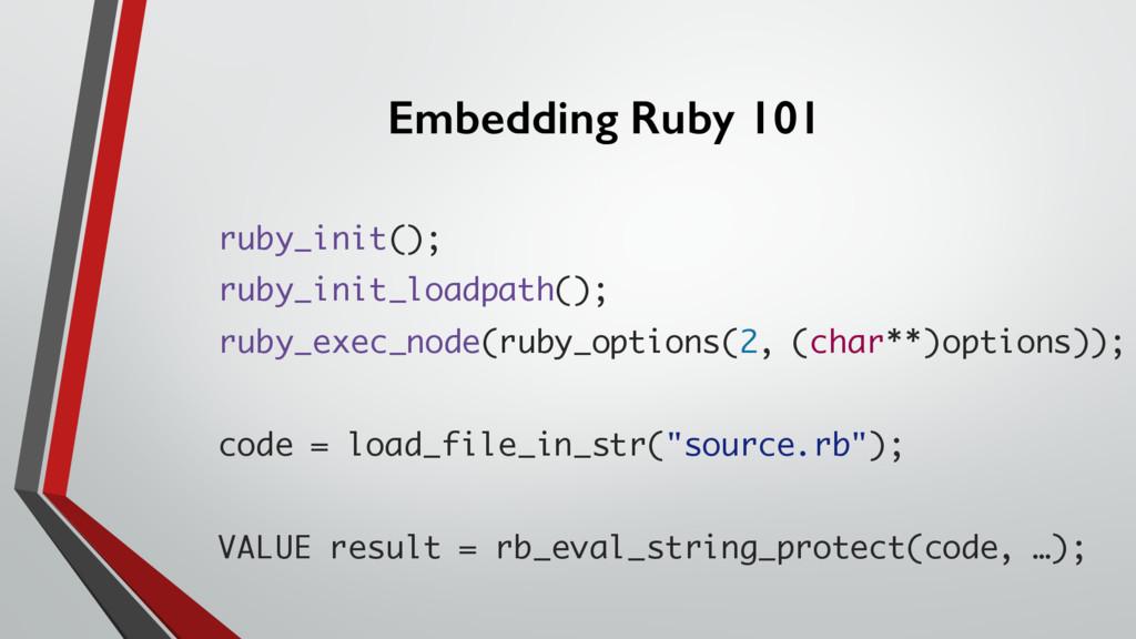 Embedding Ruby 101 ruby_init(); ruby_init_loadp...