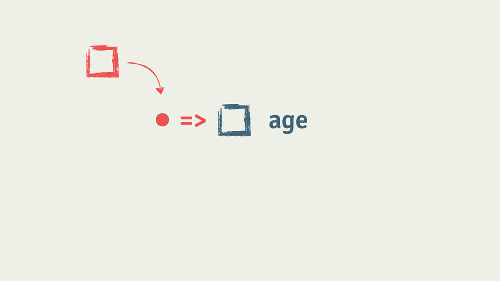 ! => age