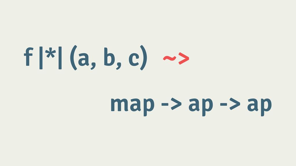 f |*| (a, b, c) ~> map -> ap -> ap