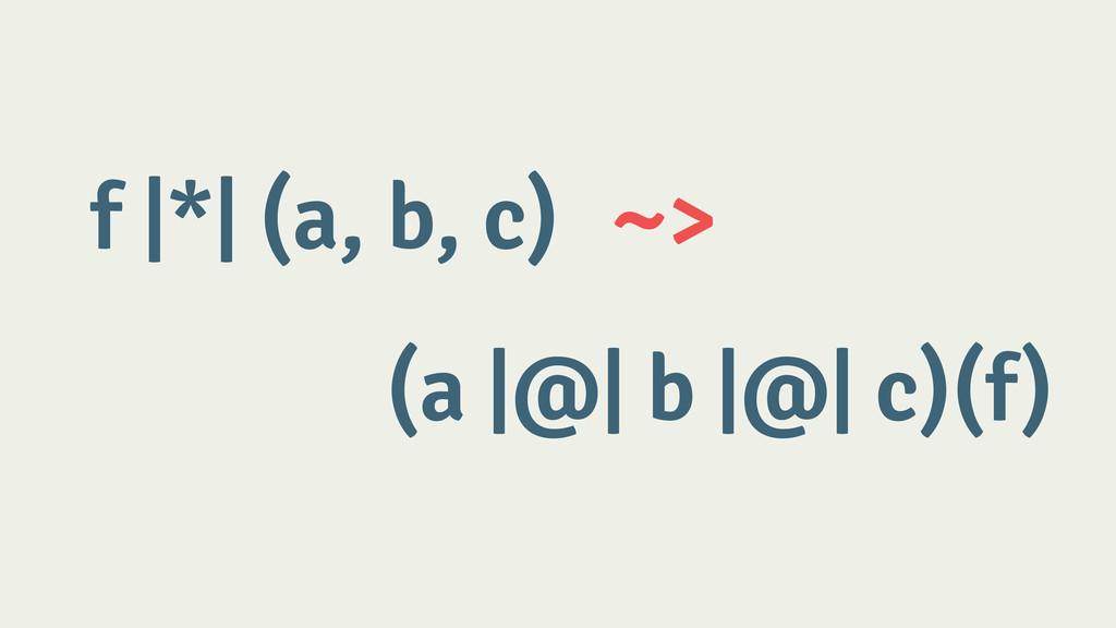 f |*| (a, b, c) ~> (a |@| b |@| c)(f)