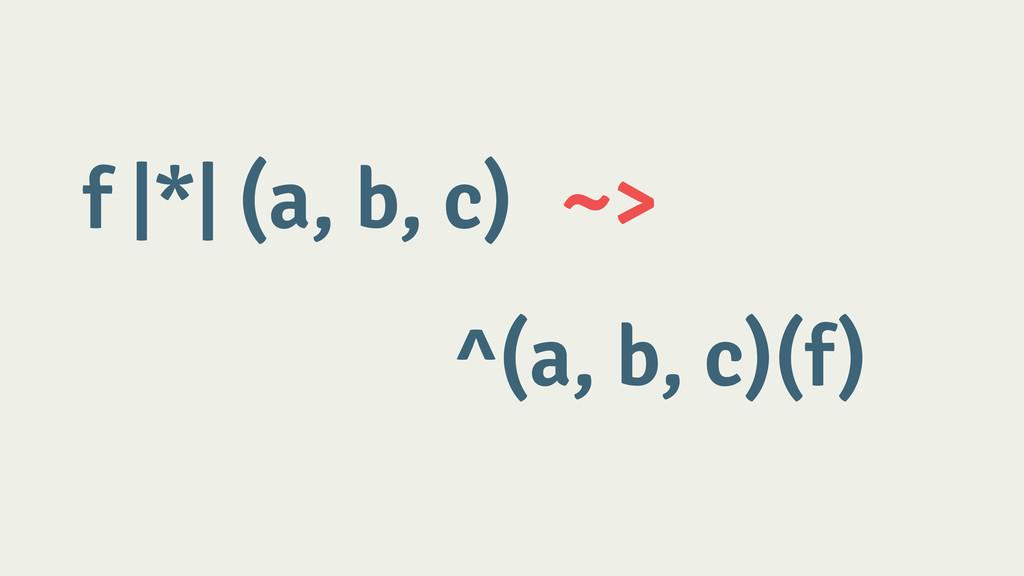 f |*| (a, b, c) ~> ^(a, b, c)(f)