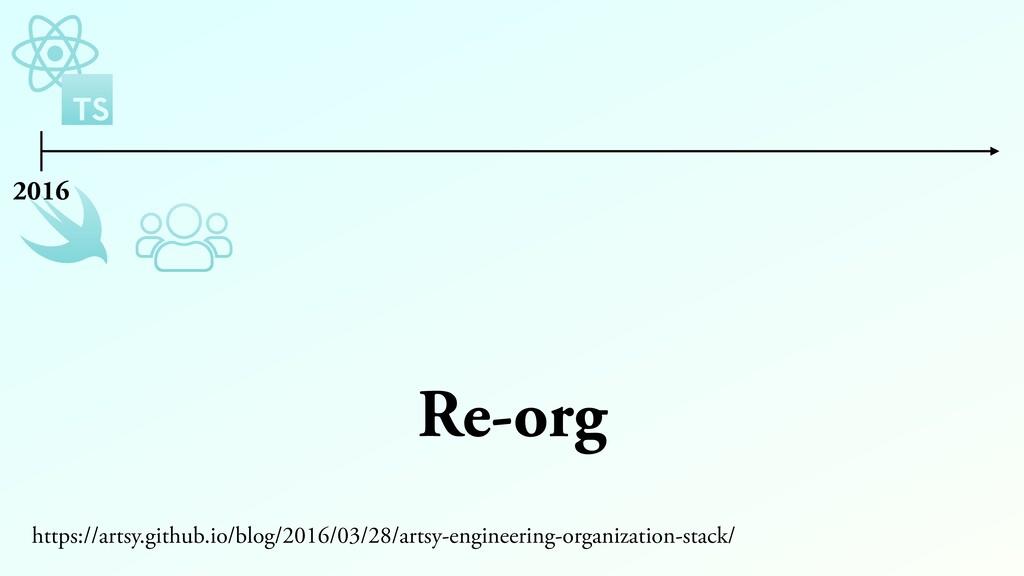 Re-org 2016 https://artsy.github.io/blog/2016/0...