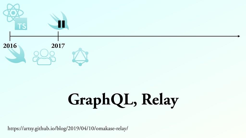 GraphQL, Relay 2016 2017 https://artsy.github.i...