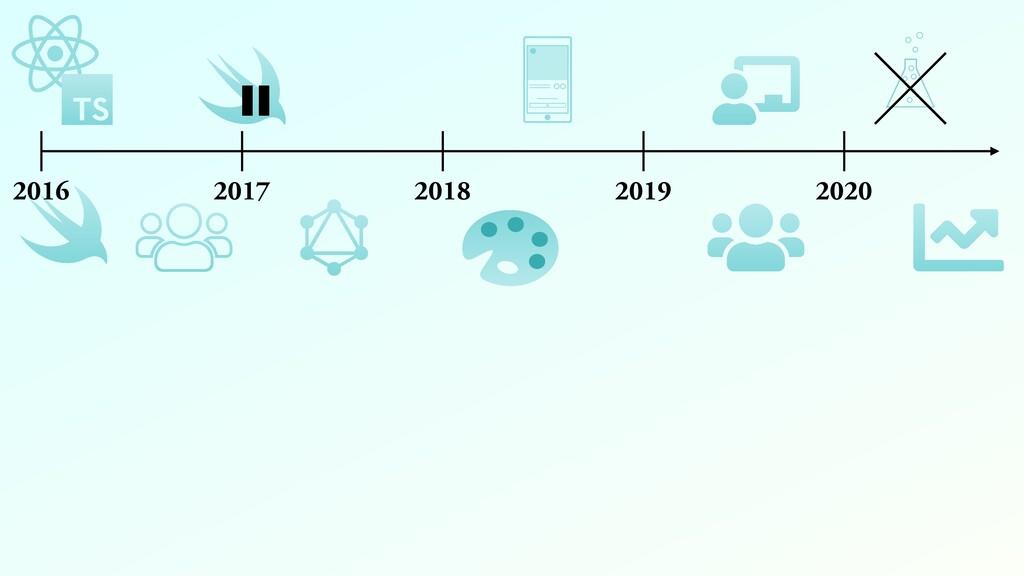 2016 2017 2018 2019 2020