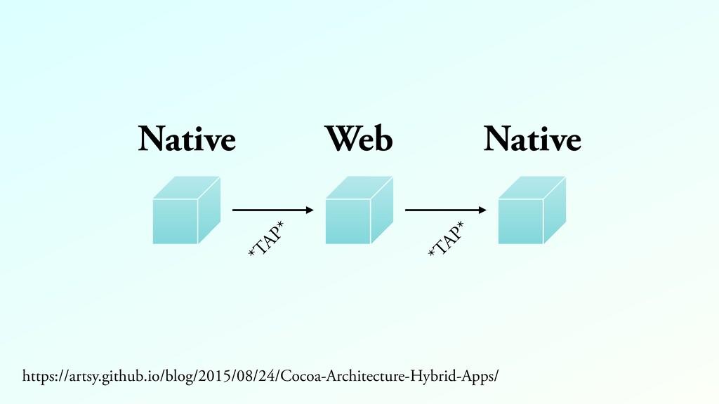 https://artsy.github.io/blog/2015/08/24/Cocoa-A...
