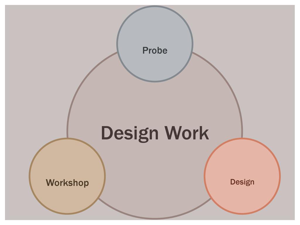 Design Work Probe Probe Workshop Workshop Design