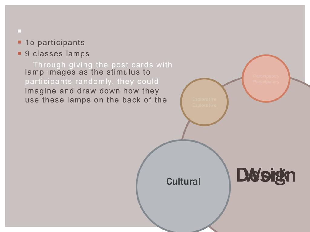 Design Work Cultural Explorative Explorative Pa...