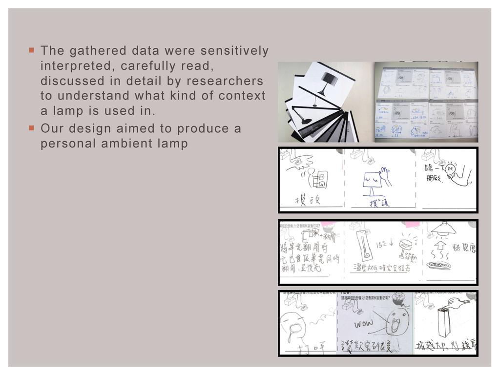 ¡ The gathered data were sensitively interpre...
