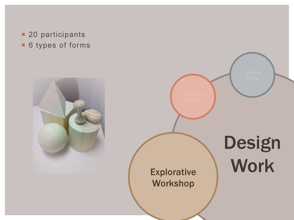 Design Work Participatory Design Explorative Wo...