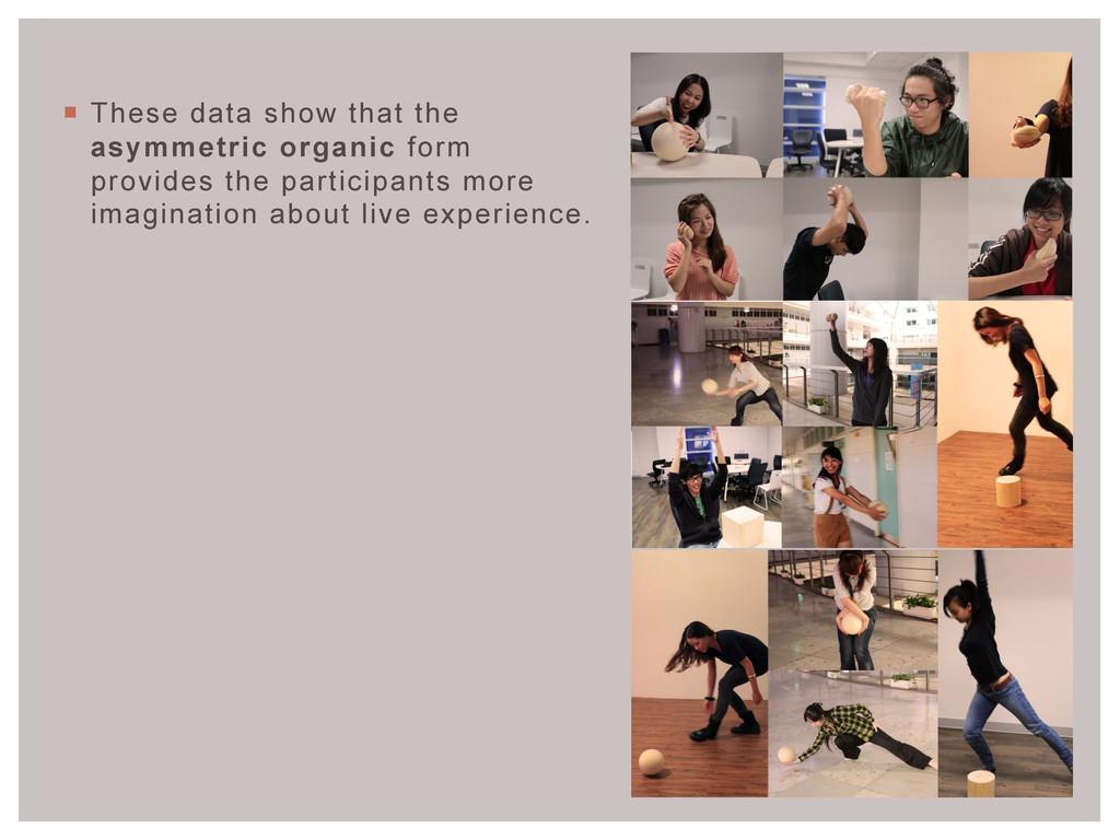 ¡ These data show that the asymmetric organic...