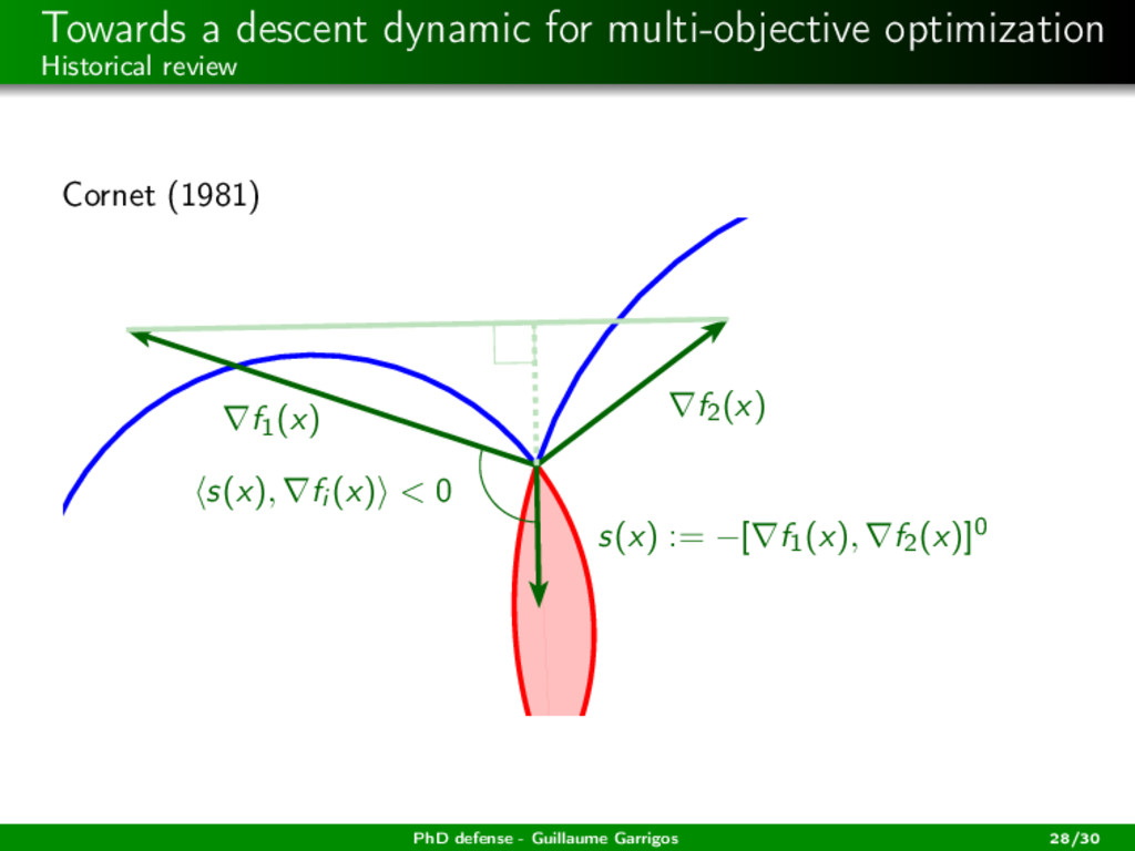 Towards a descent dynamic for multi-objective o...