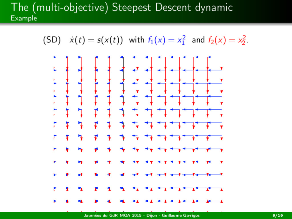 The (multi-objective) Steepest Descent dynamic ...