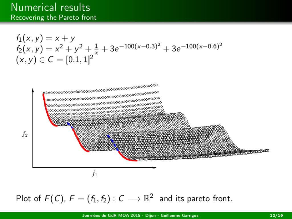 Numerical results Recovering the Pareto front f...