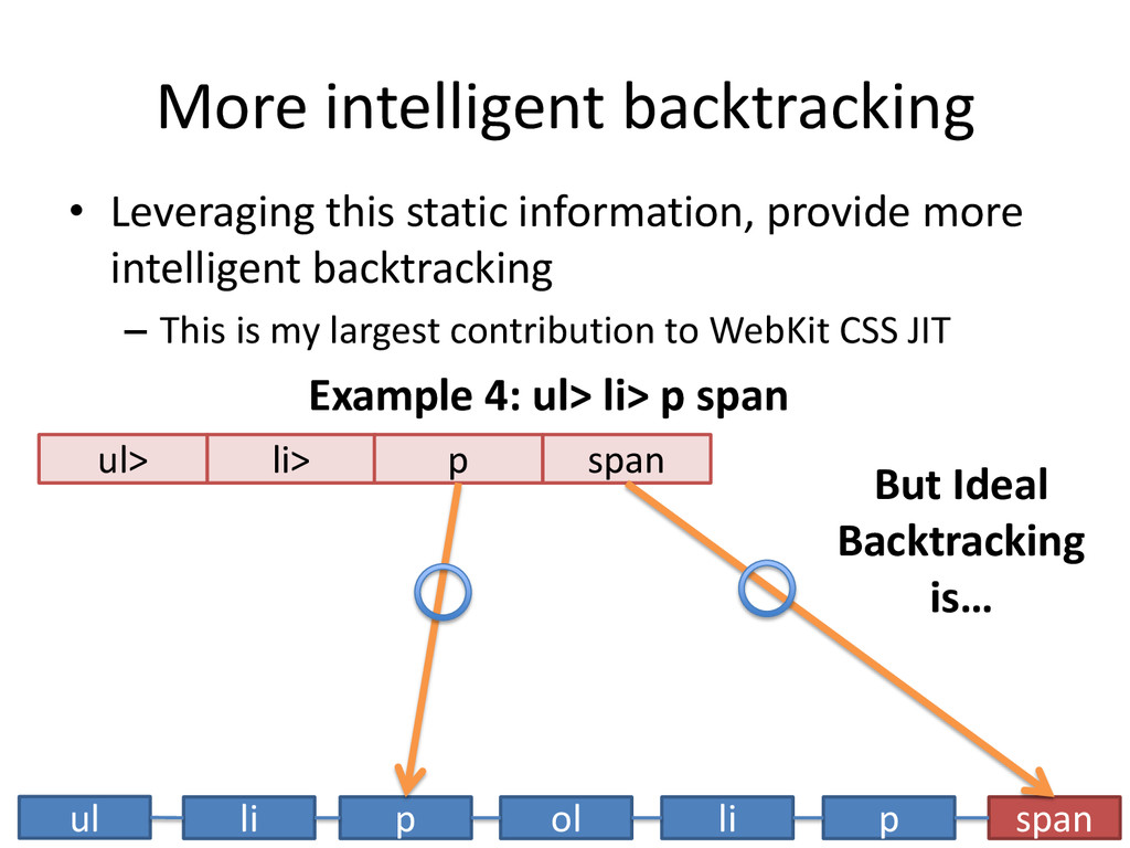 More intelligent backtracking • Leveraging this...