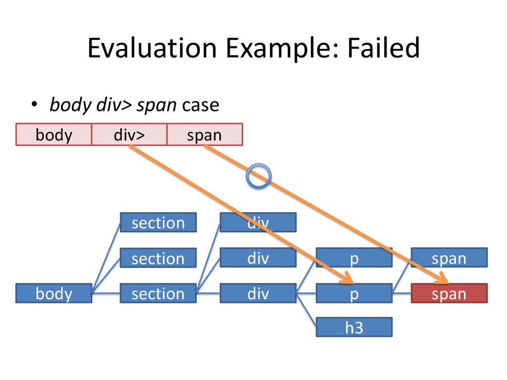 Evaluation Example: Failed • body div> span cas...