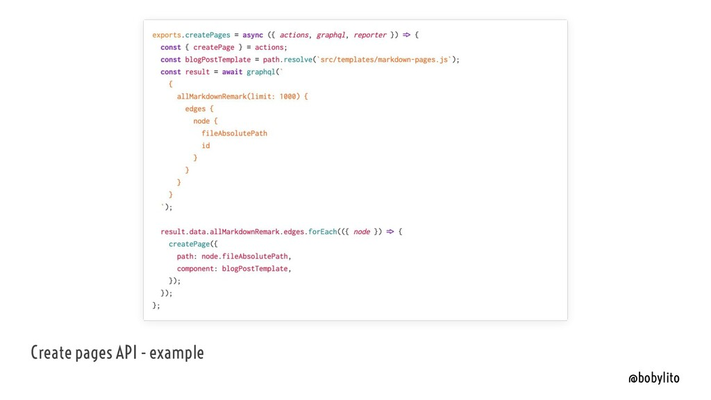 @bobylito Create pages API - example