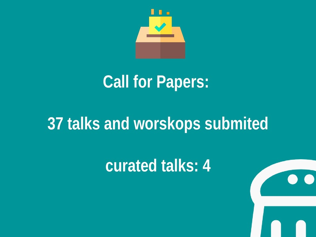 Call for Papers: 37 talks and worskops submited...