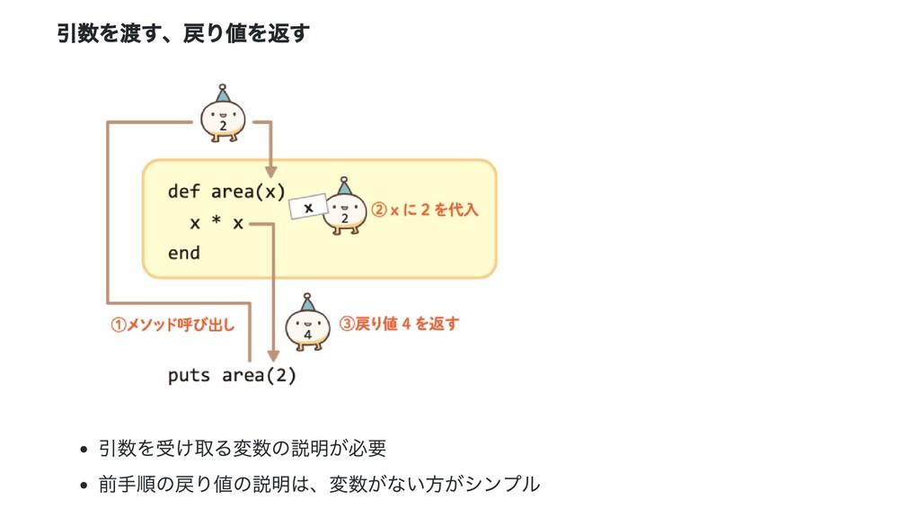 引数を渡す、戻り値を返す 引数を受け取る変数の説明が必要 前⼿順の戻り値の説明は、変数がない⽅...