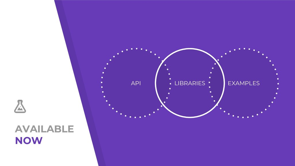 AVAILABLE NOW API EXAMPLES LIBRARIES