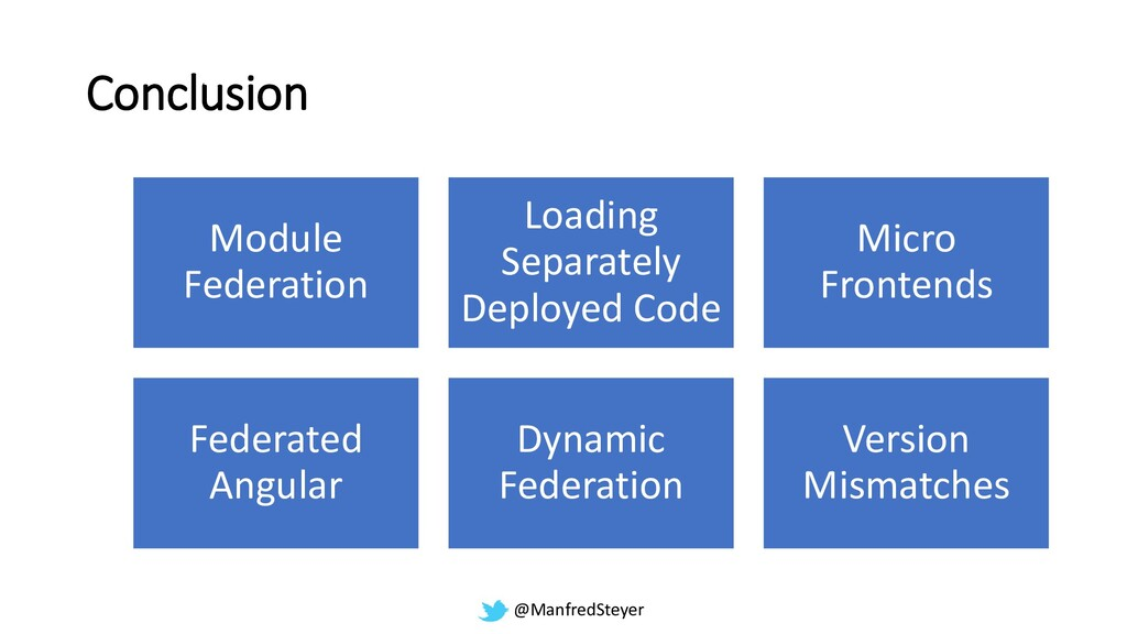 @ManfredSteyer Conclusion Module Federation Loa...