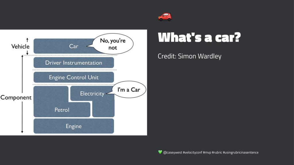 ! What's a car? Credit: Simon Wardley ! @caseyw...