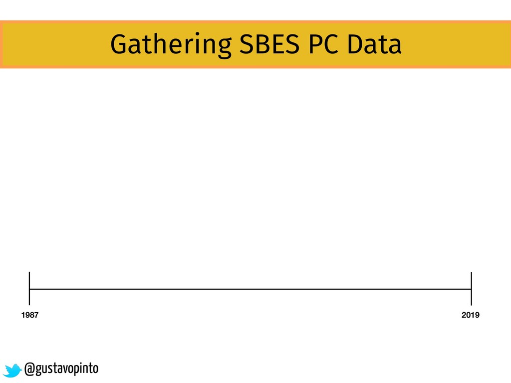 1987 2019 Gathering SBES PC Data @gustavopinto
