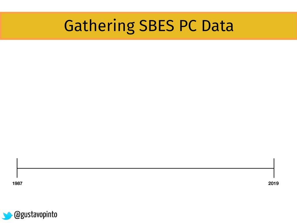 1987 2019 Gathering SBES PC Data @gustavopinto